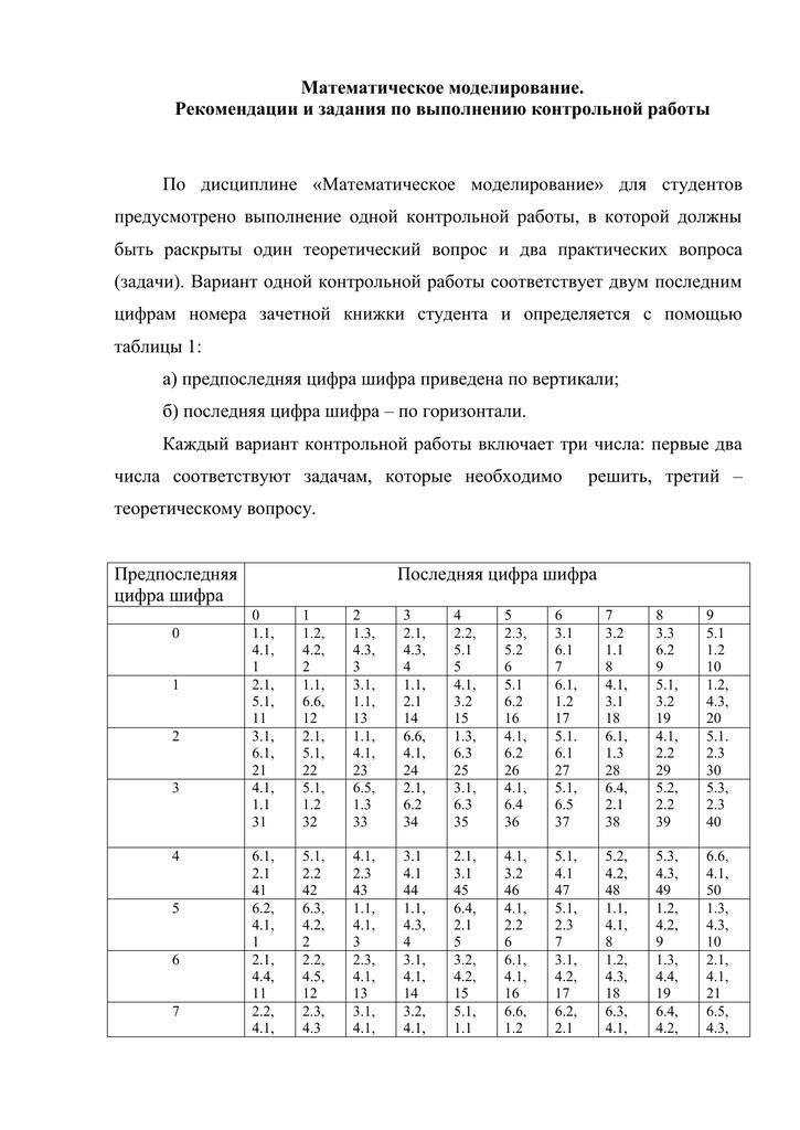 Математическое моделирование контрольная работа 9231