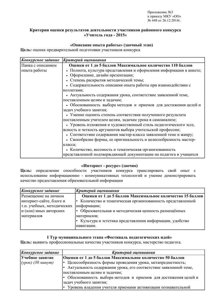 Критерии оценивания эссе конкурса учитель года 8244