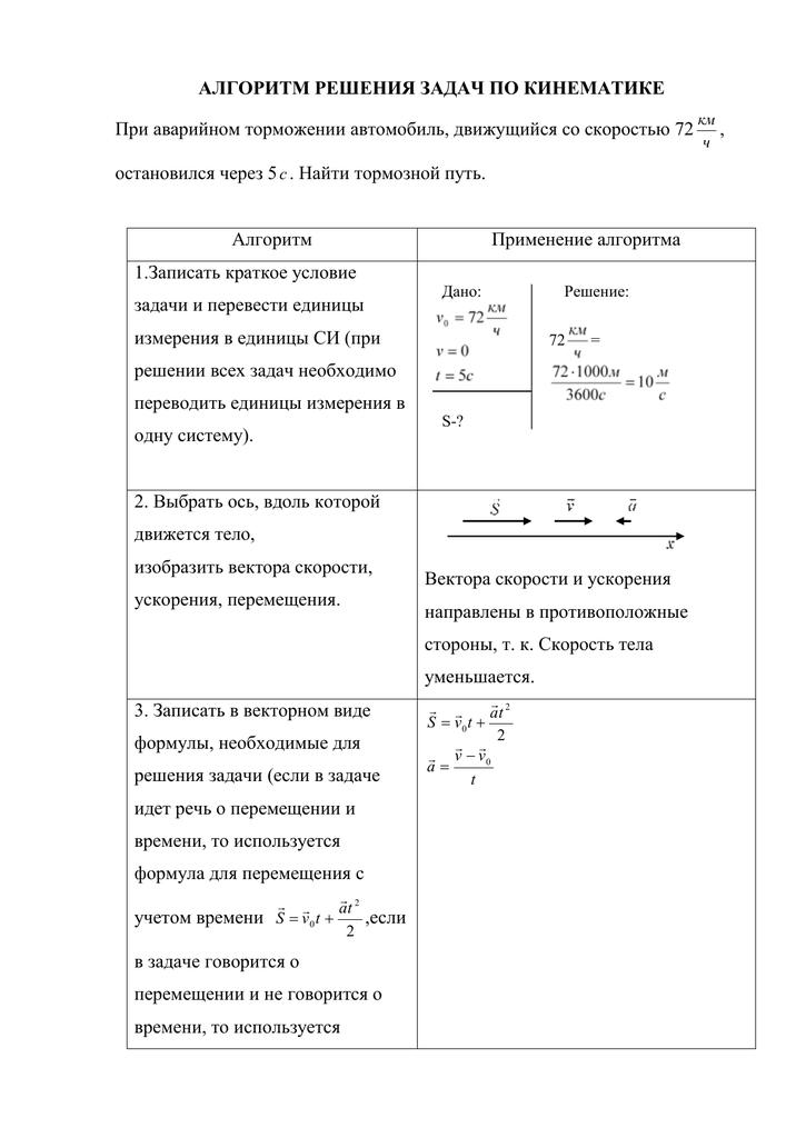 Векторное решение задач по кинематике планиметрия егэ задачи с решениями