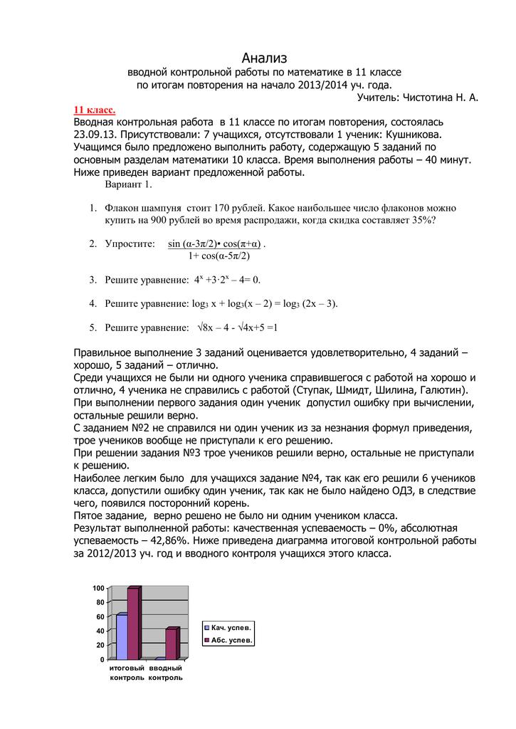 Анализ выполнения контрольной работы по математике 9404