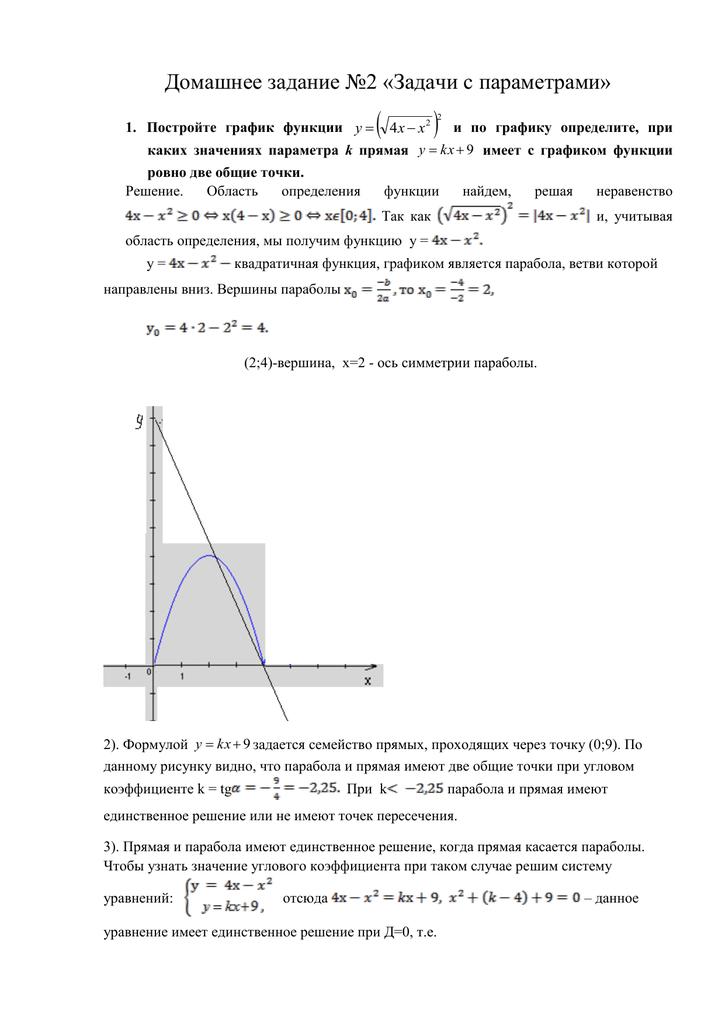 I решение задач по математике функции решение задач по предмету управление персоналом