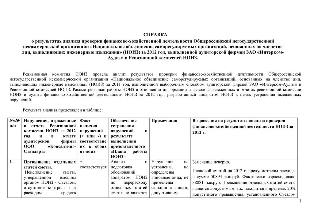 анализ финансово хозяйственной деятельности некоммерческой организации