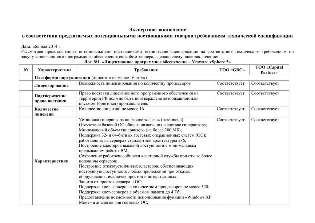 Спецификация программного обеспечения доклад 6505