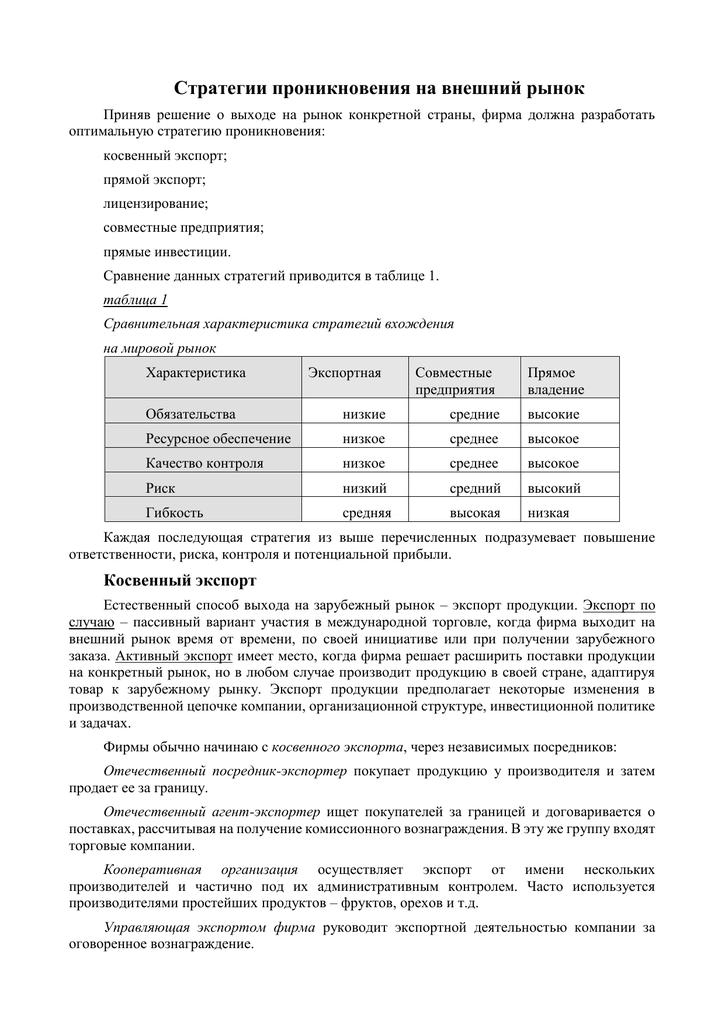 Лицензирование поставки на экспорт обозначения ставок в букмекерских конторах футбол
