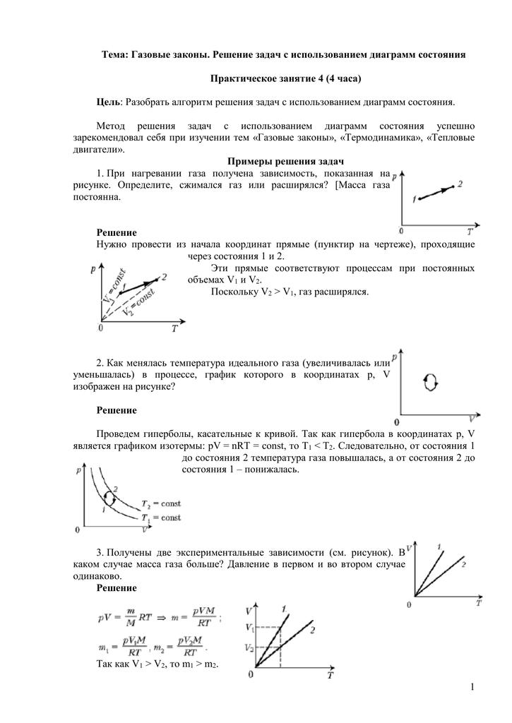 Физика 10 класс решение задач газовые законы экзамен по русскому языку для получения гражданства