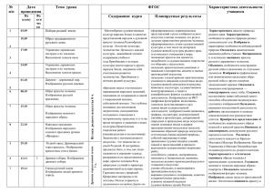 Изо 4 класс планирование школа россии
