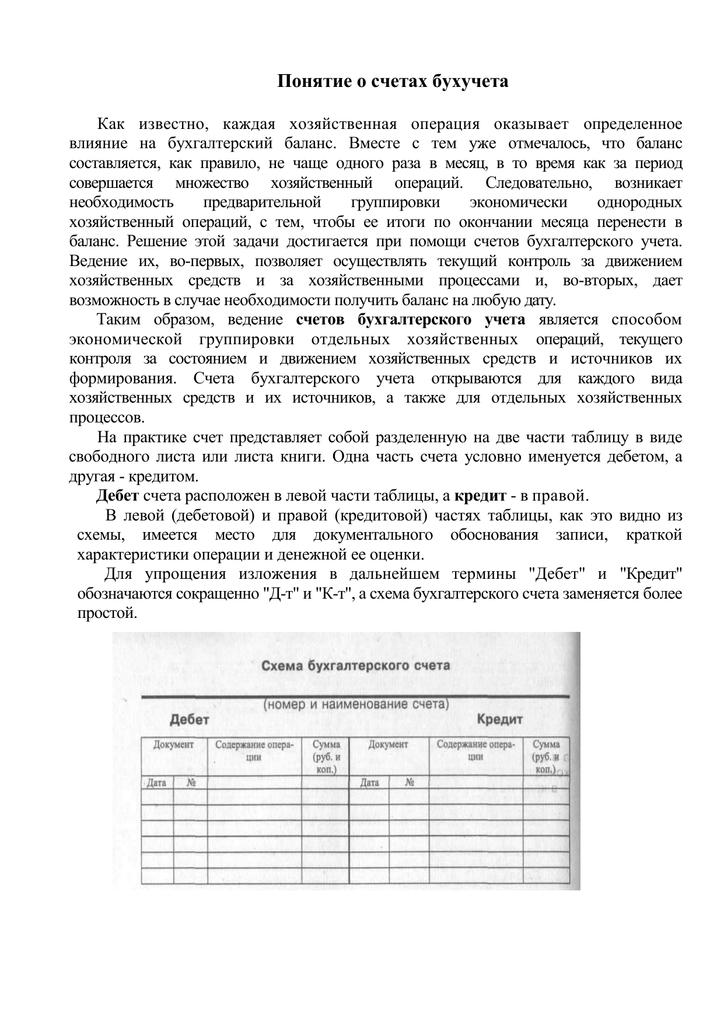 финансы и кредит россия