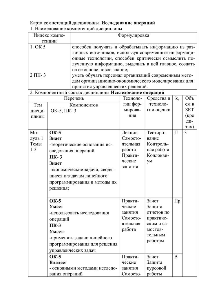 Задачи с решением по исследованиям операций экзамены в рэу