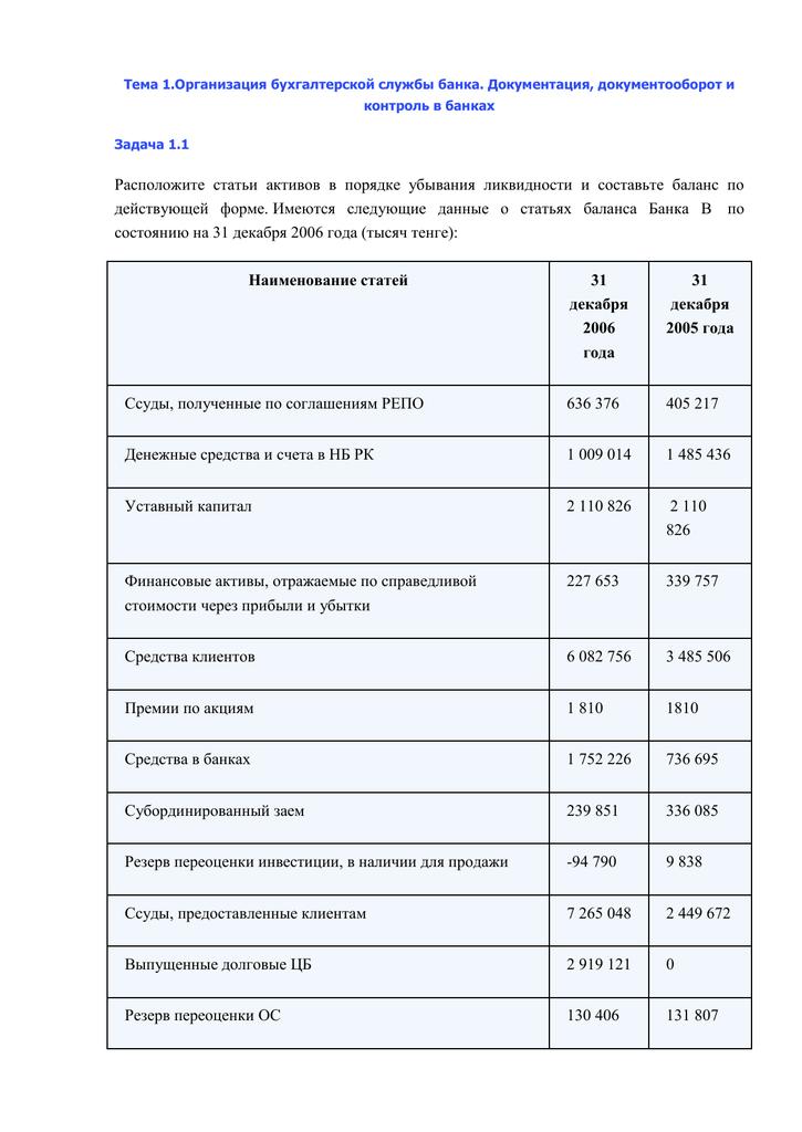 Бухгалтерские проводки в банке задачи с решением классификация управленческих решений по характеру задач