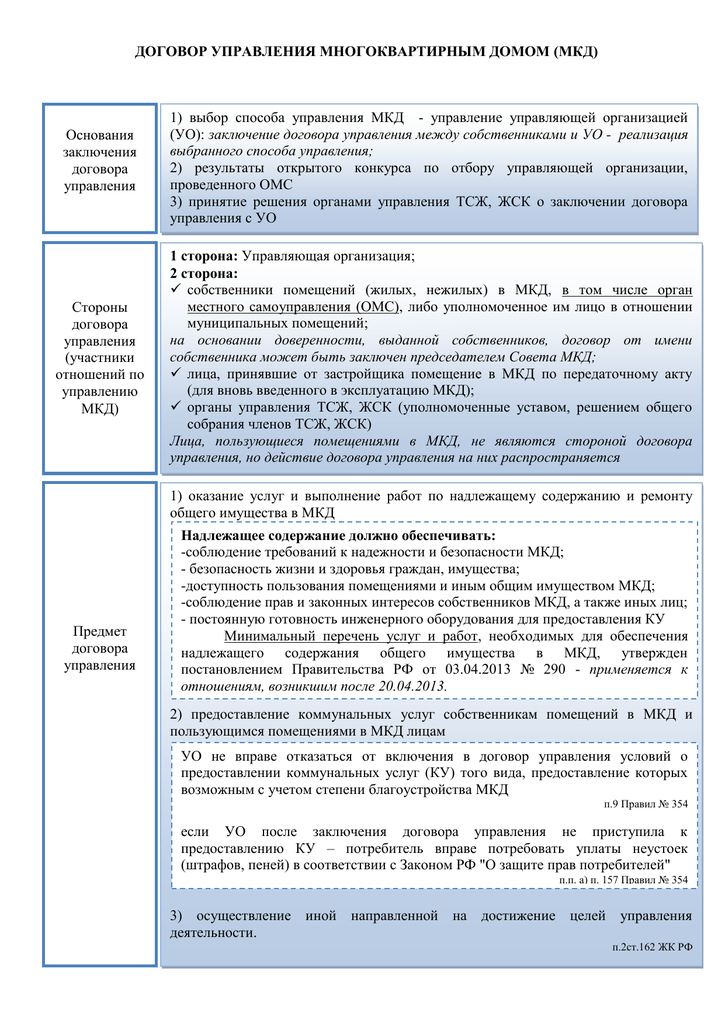 Договор о сотрудничестве между российской и западной компанией
