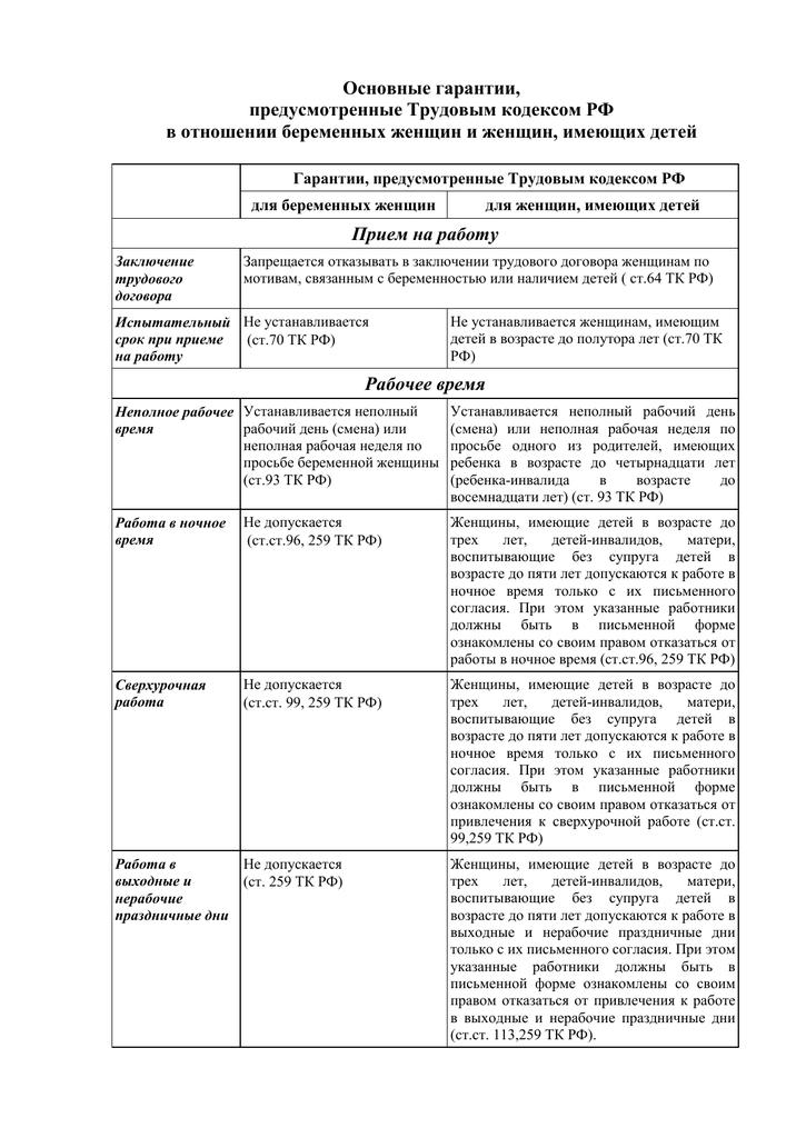 Бухгалтерские проводки в ТСЖ