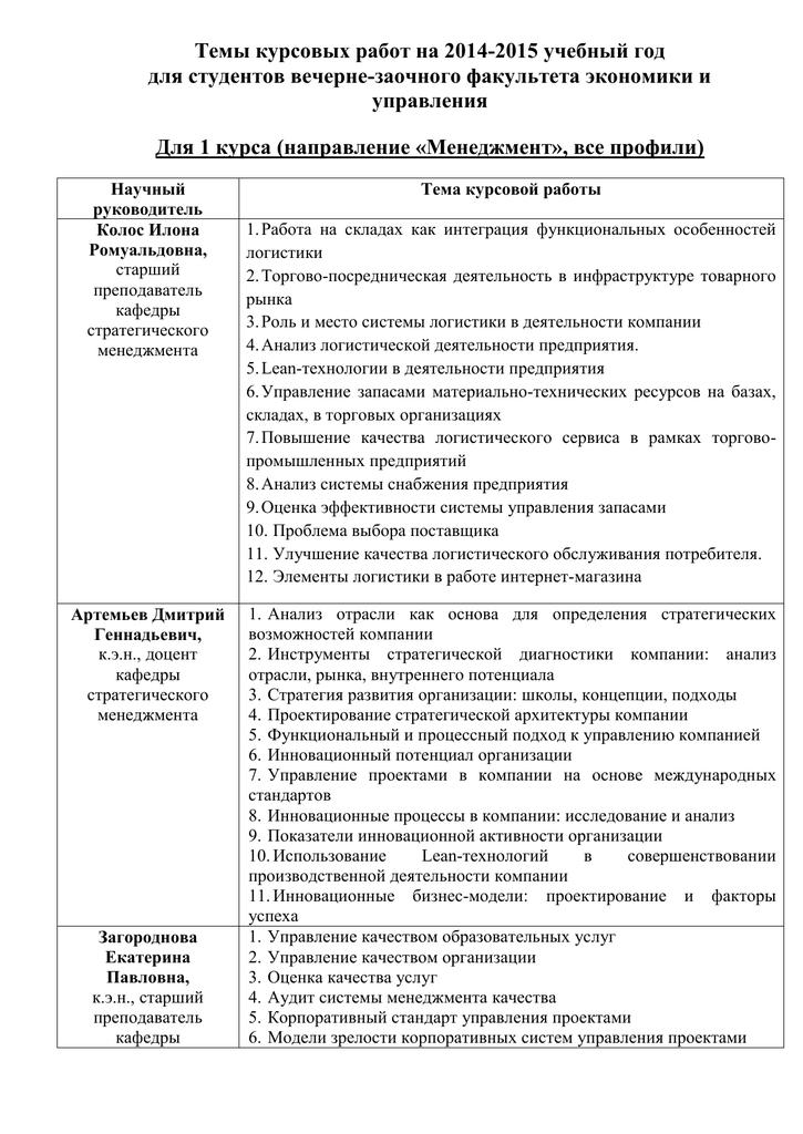 Курсовая сравнительный анализ стандартов управления проектами 297