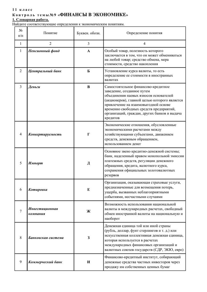 тесты на тему деньги и денежное обращение с ответами
