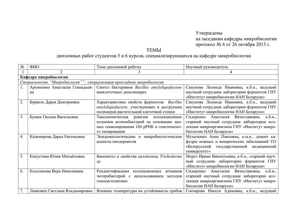 Темы дипломных работ по биологии 1939