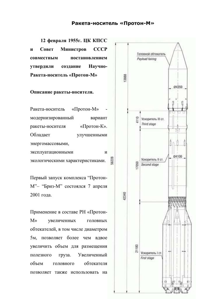 Схематическая картинка ракетоносителя протон телевизоре отечественного