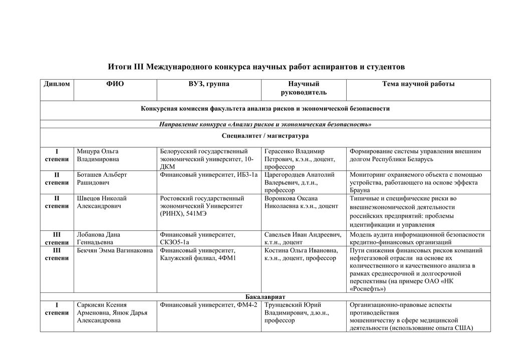 Дкм владимир бухгалтерия заполнить декларацию 3 ндфл 2019