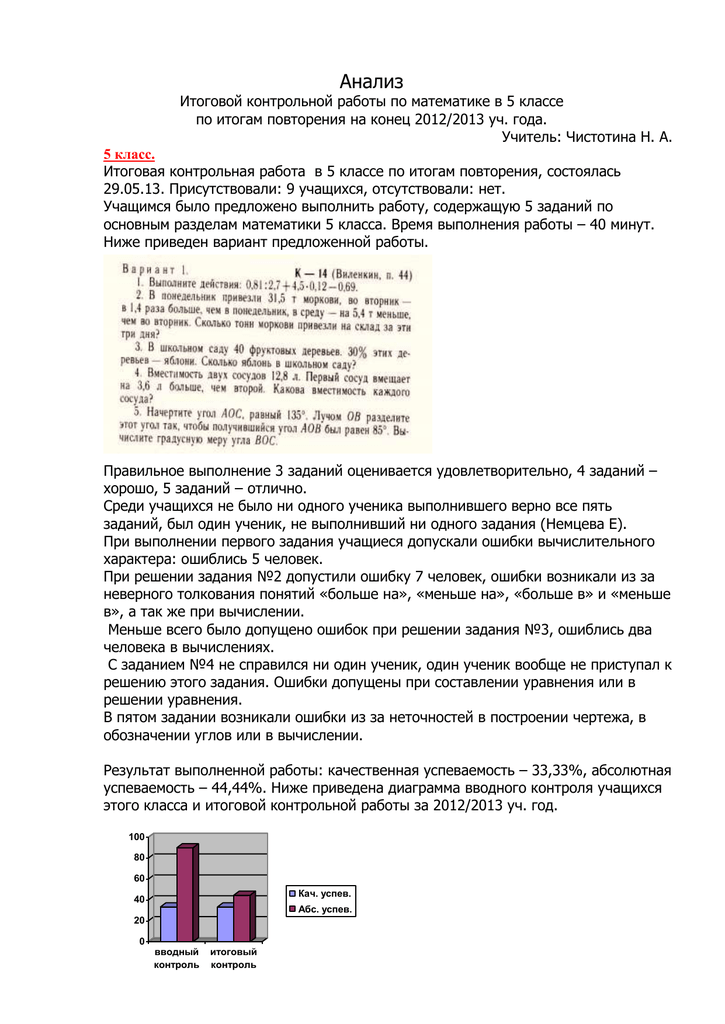 Итоги вводных контрольных работ 1323