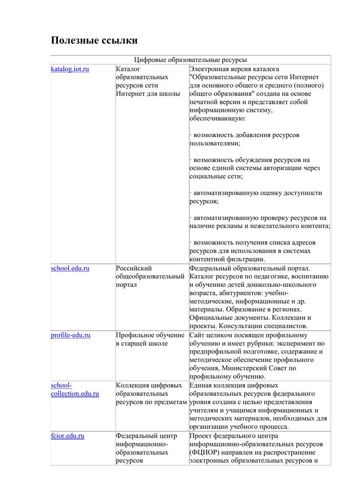Каталог ссылок на образовательные сайты как используют css в создании сайтов