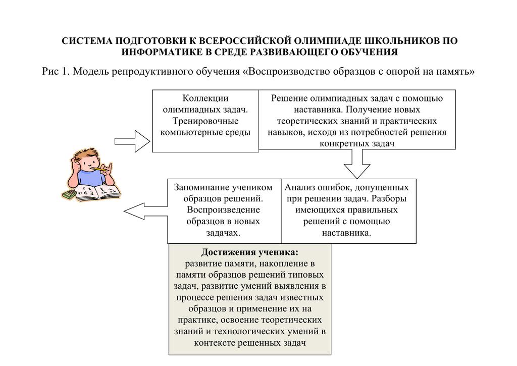 Теоретическое решение задач информатика решение задач 3 класс петерсон карточки