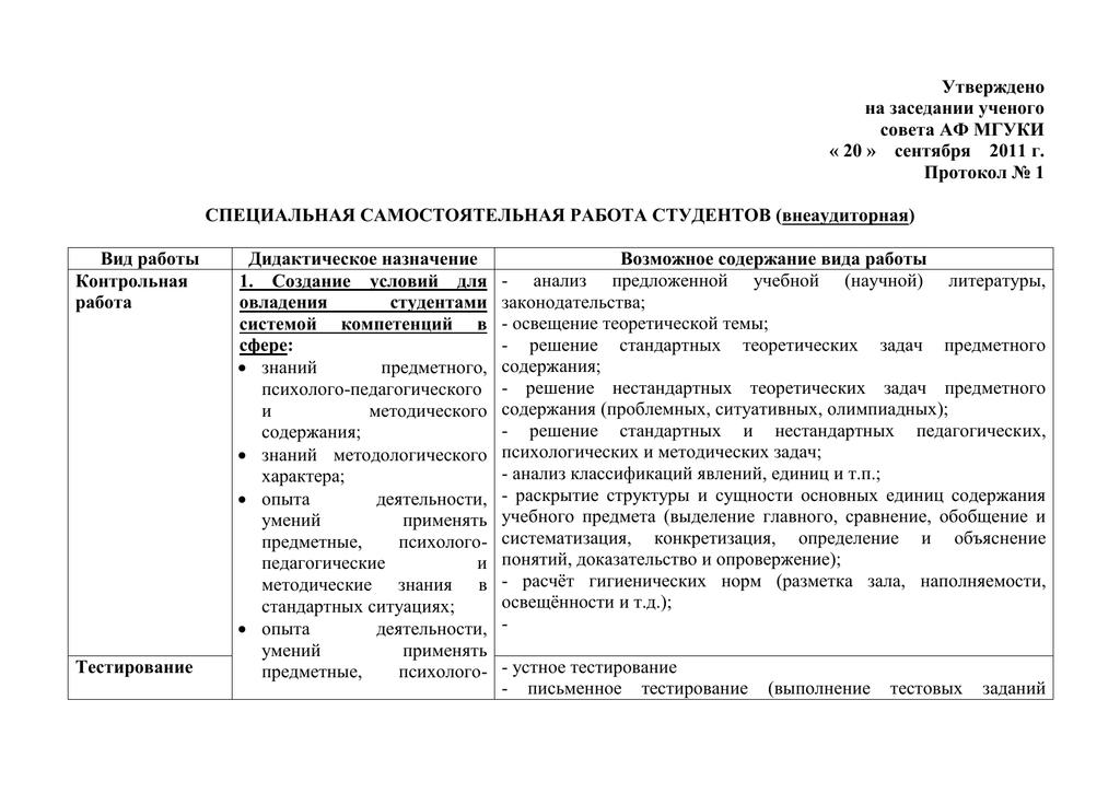 Контрольная работа педагогическое тестирование 727