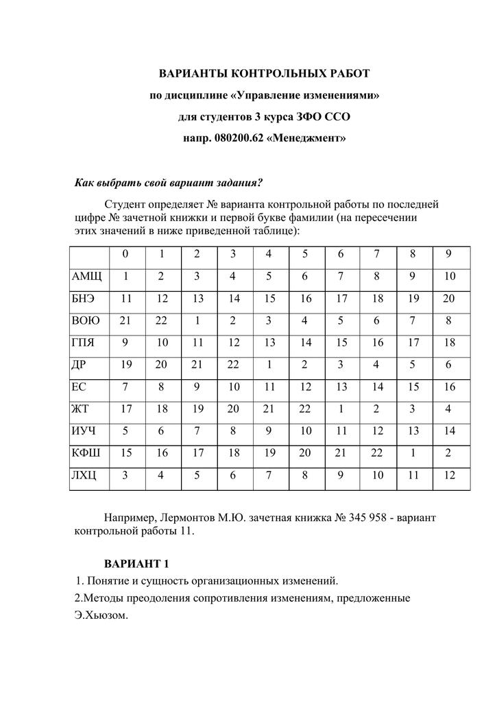 Контрольная работа по менеджменту 8 вариант 6585