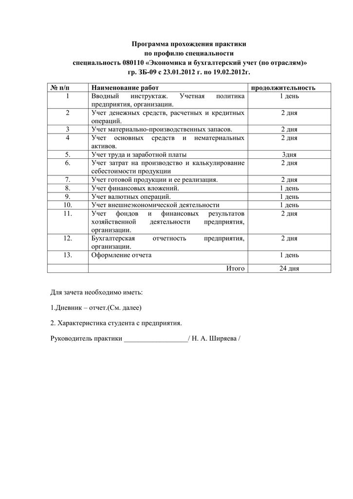 Учет нематериальных активов отчет по производственной практике 7607