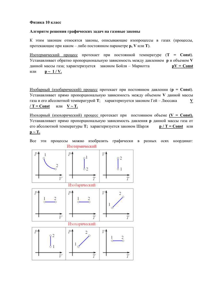 Решение графических задач на газовые законы 10 класс задачи с решением по курсу валют