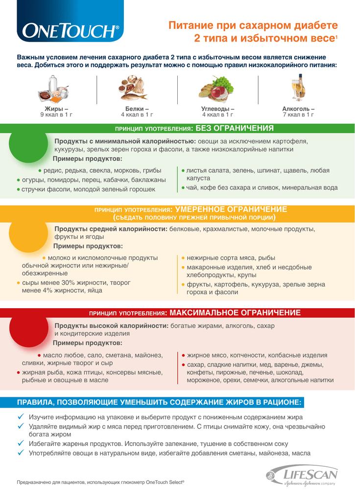 Диета Для Больного Диабетом 2 Типа