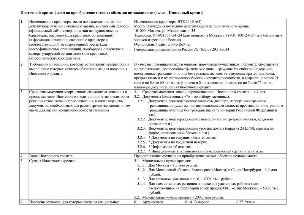 Заявление-анкета на ипотечный кредит втб 24 в электронной форме