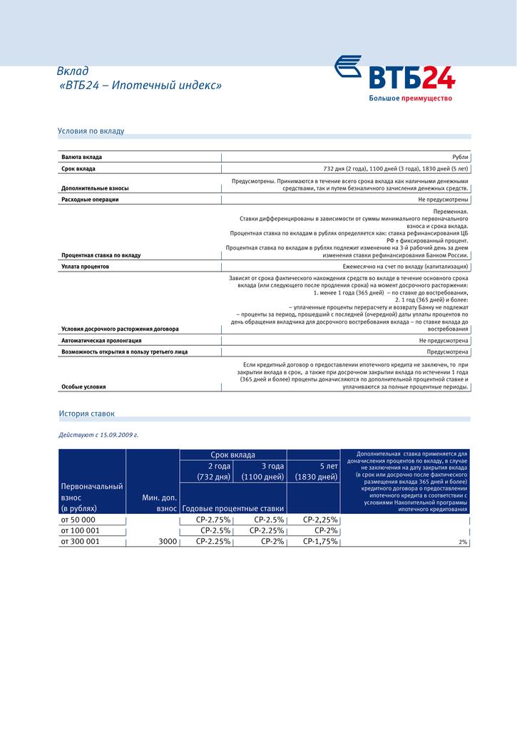 проценты по вкладам и кредитам