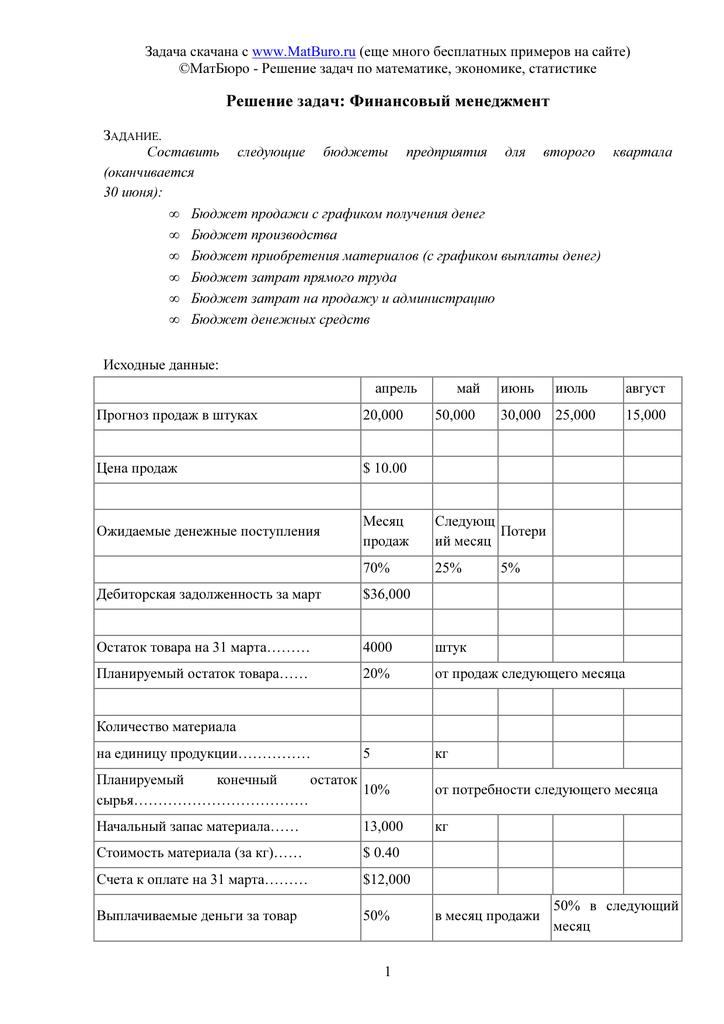 Решение задач i по фин менеджменту решение задач по учебнику рымкевича