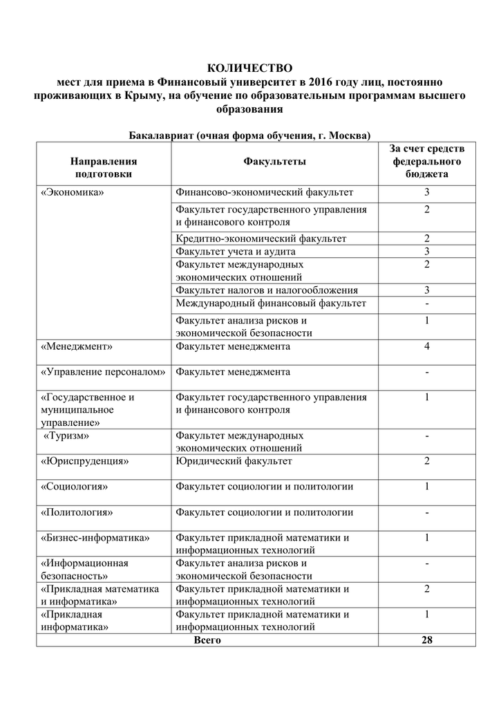Центр аудита бухгалтерии и прикладной информатики москва заявление на регистрацию ип 2019 образец