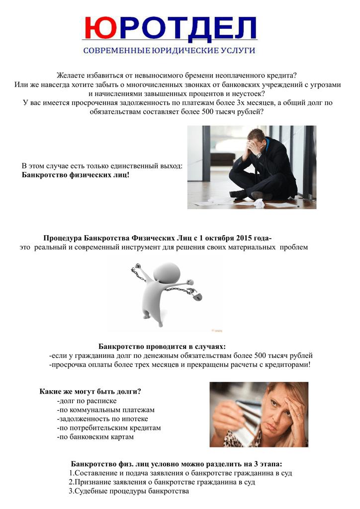 процедура банкротство физических лиц с 1 октября 2015 года