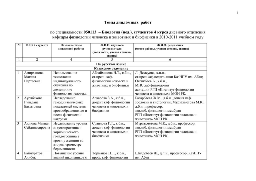 Темы дипломных работ по биологии 7883