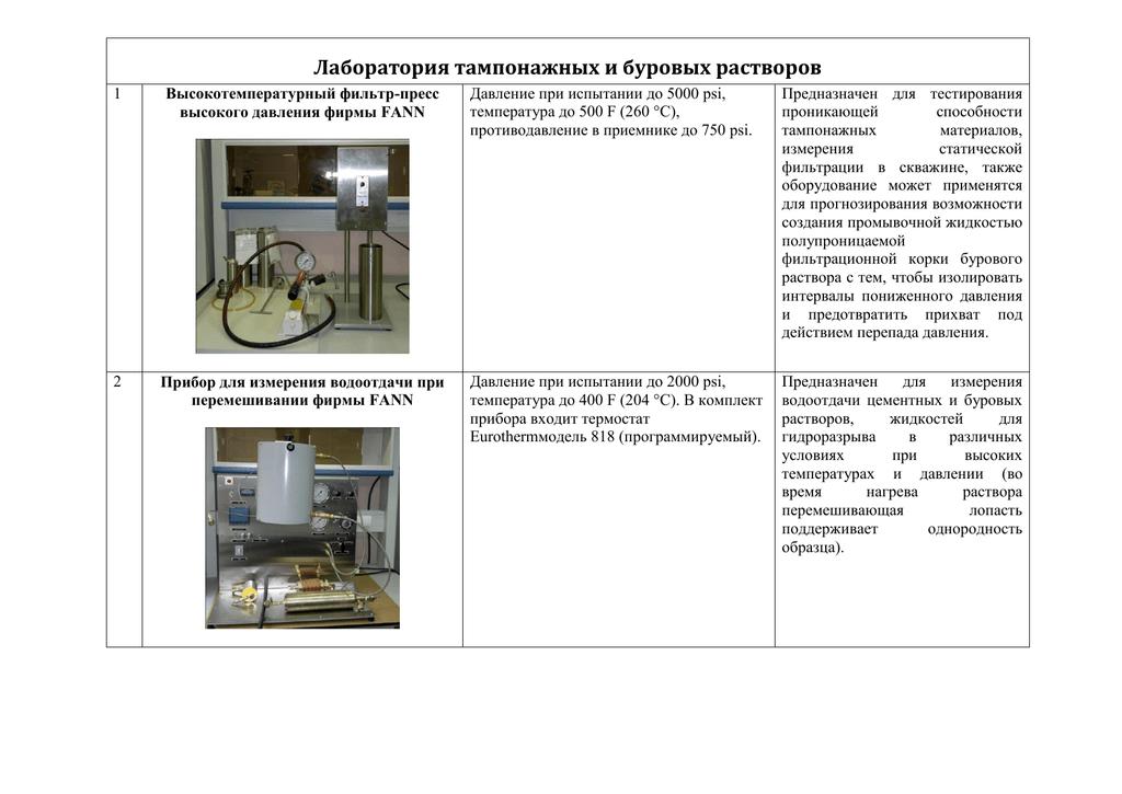 лаборатория цементных растворов