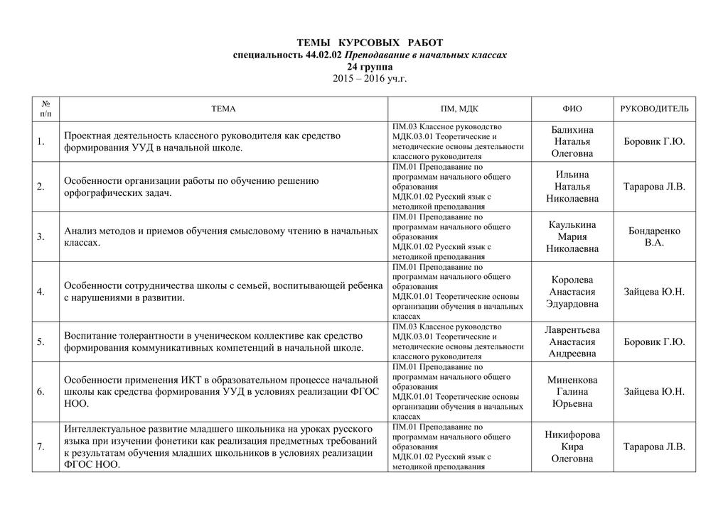 Темы курсовых работ по экологическому воспитанию дошкольников 4224
