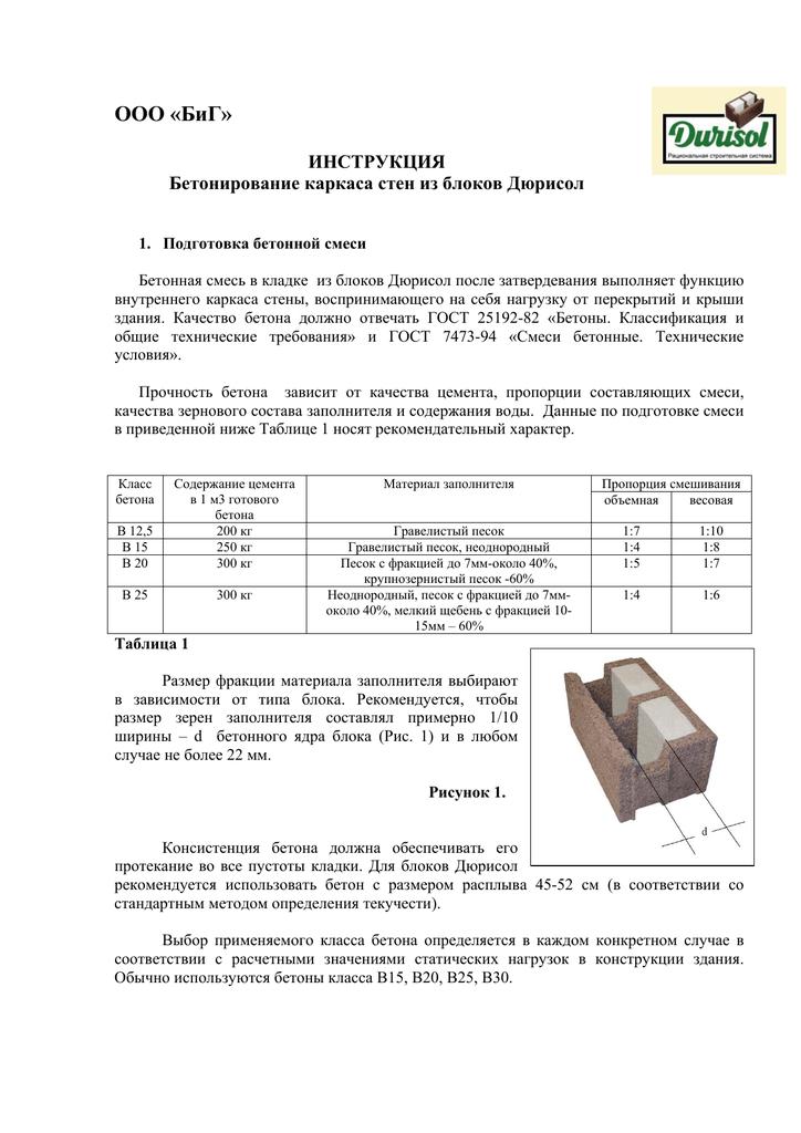 Инструкции бетонной смеси прозрачный лак для бетона купить