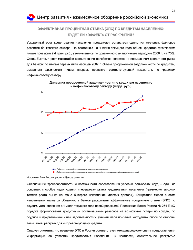 рост задолженности по кредитам