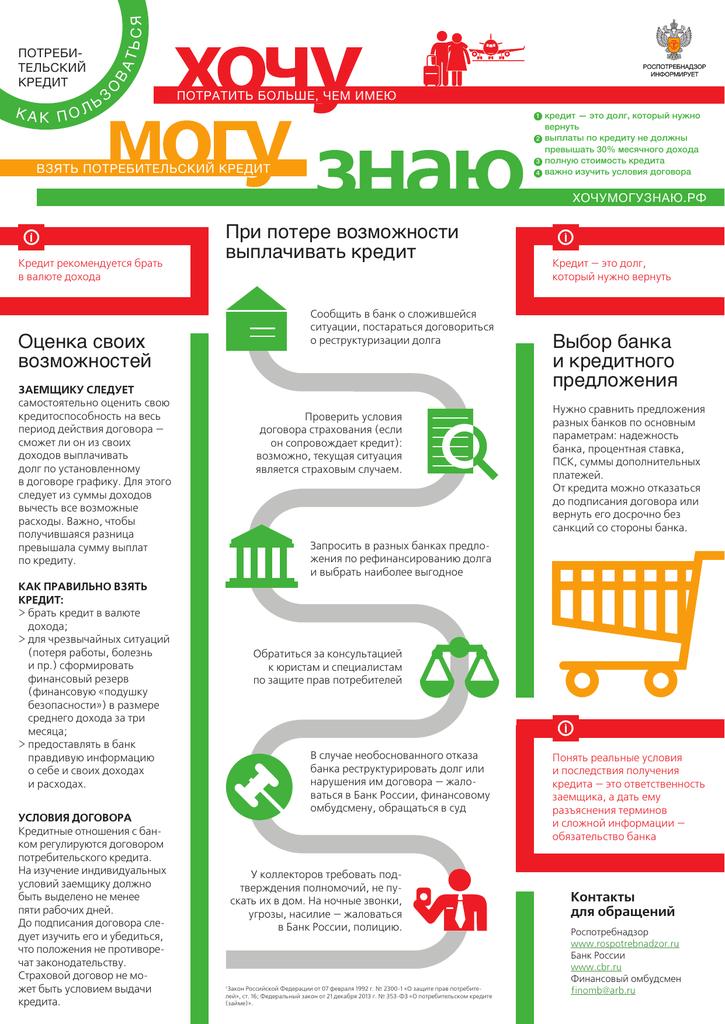 Как грамотно пользоваться потребительским кредитом