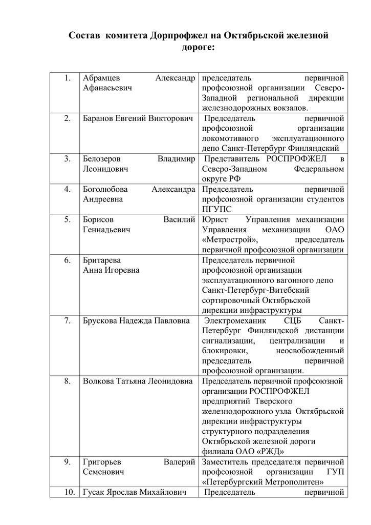 Приставы советского района г тамбова