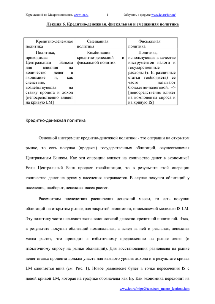 Кредитно денежная политика банка