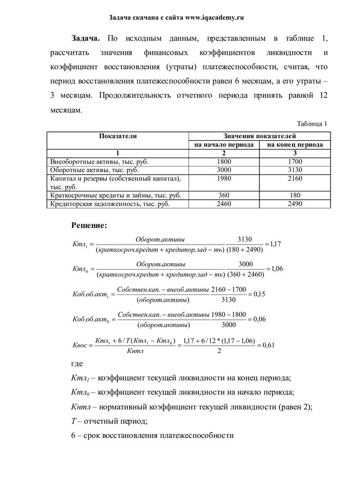 Коэффициент ликвидности задач решение пример решения задач с помощью уравнения