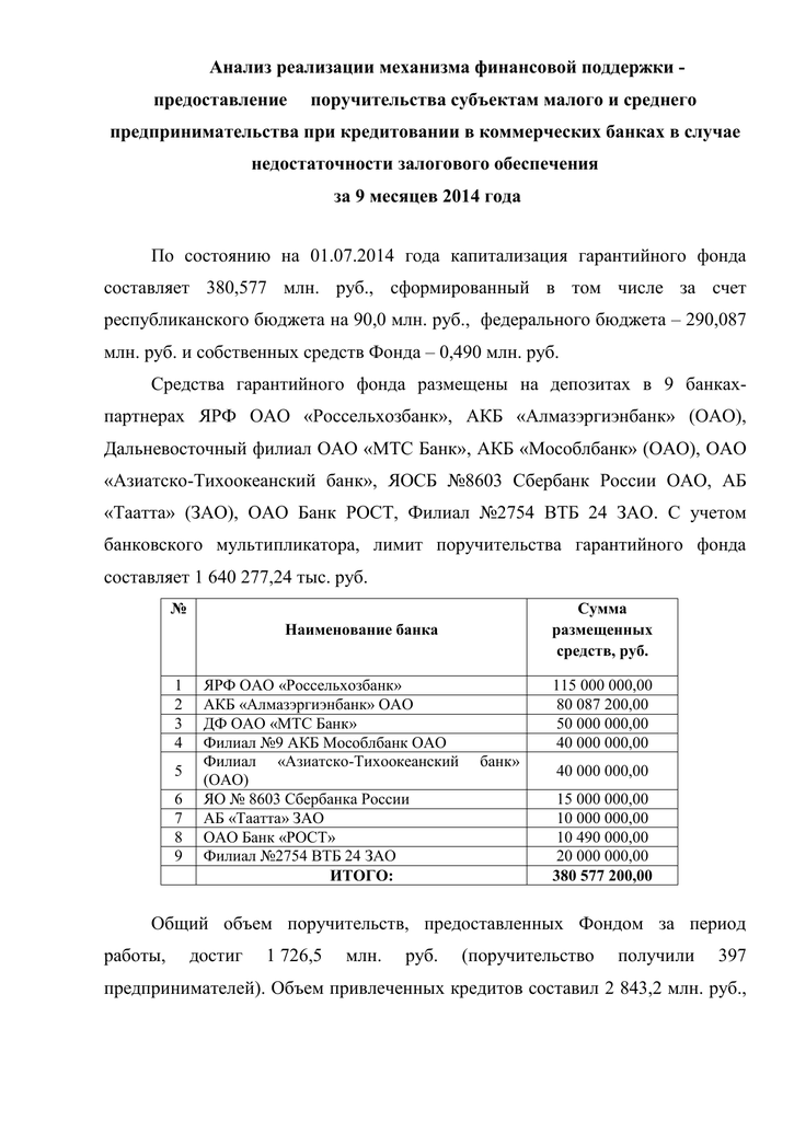кредит 2 млн рублей на 10 лет подать заявку в втб банк на кредит наличными