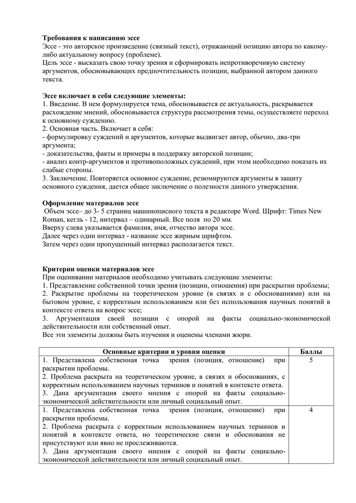 Основные требования к написанию эссе 9840