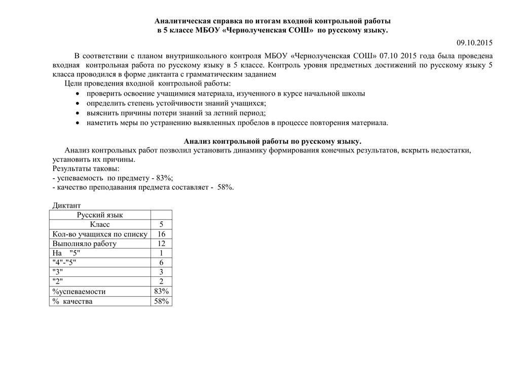 Справка результаты входных контрольных работ 4244