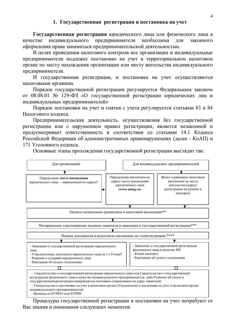 гос регистрация ип и юридических лиц