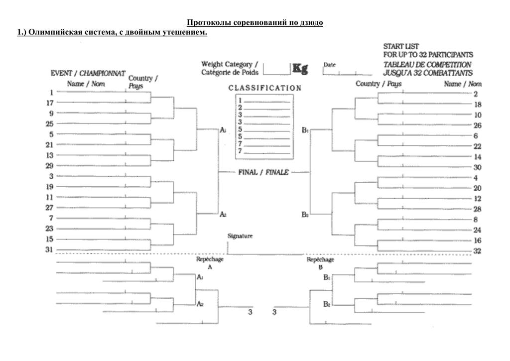 Протоколы соревнований в картинках