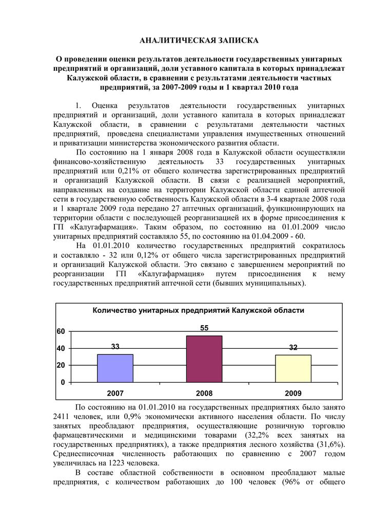кредиты ульяновск низкие проценты