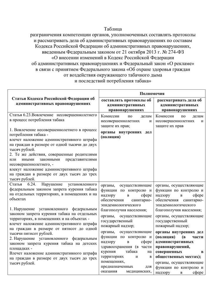 Кодекс об административных правонарушениях табачные изделия купить жидкость на электронную сигарету в брянске