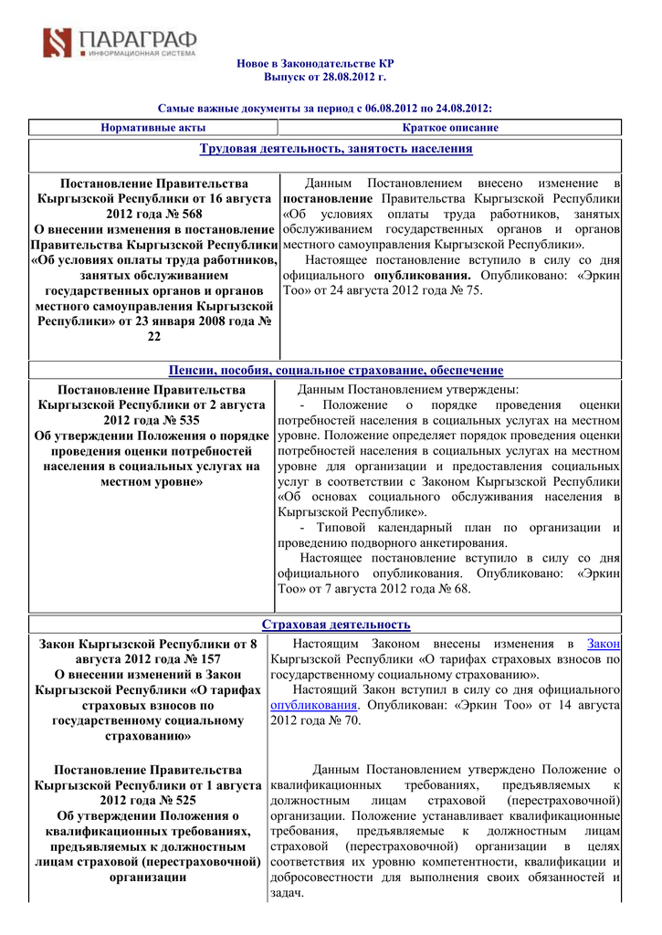 законы социального страхования кыргызстана